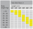Fischer Twin Skin Race Jr. IFP