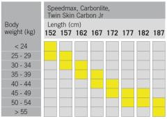 Fischer Carbonlite Classic Jr + Race Jr Classic