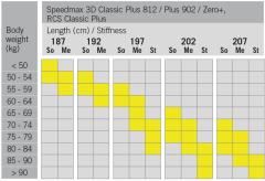 Fischer RCS Classic Plus Medium IFP